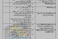 Photo of تعرف علي رسوم تسجيل الوحدات العقاريه حسبما أقره البرلمان في الدوره السابقه